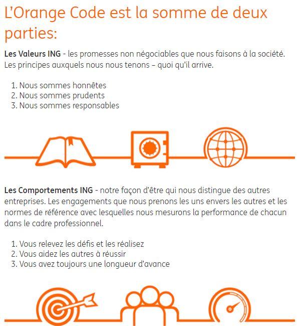 Orange Code ACSEL