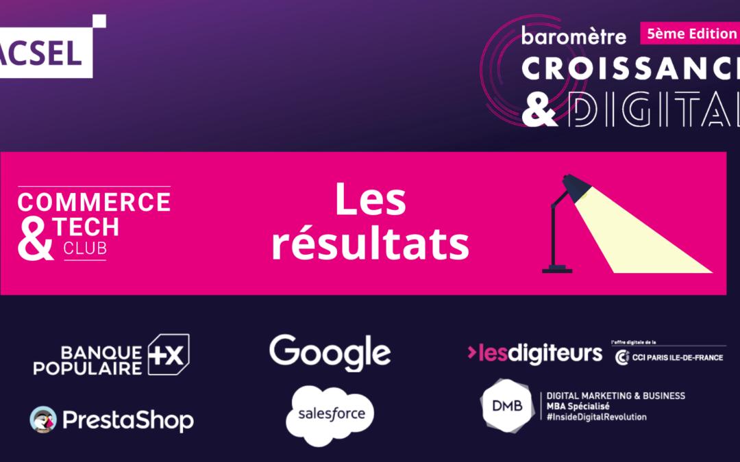 Baromètre Croissance & Digital 5ème édition : Les résultats